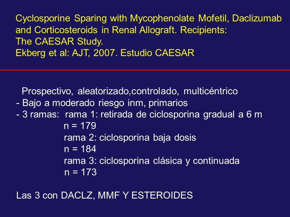 Prospectivo, aleatorizado,controlado, multicéntrico - Bajo a moderado riesgo inm, primarios - 3 ramas: rama 1: retirada de ciclosporina gradual a 6 m