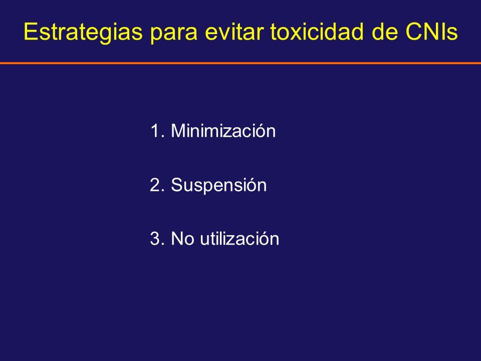 Estrategias para evitar toxicidad de CNIs 1. Minimización 2. Suspensión 3. No utilización