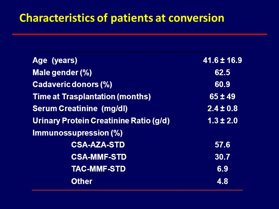 Age (years)41.6 ± 16.9 Male gender (%)62.5 Cadaveric donors (%)60.9 Time at Trasplantation (months)65 ± 49 Serum Creatinine (mg/dl)2.4 ± 0.8 Urinary P