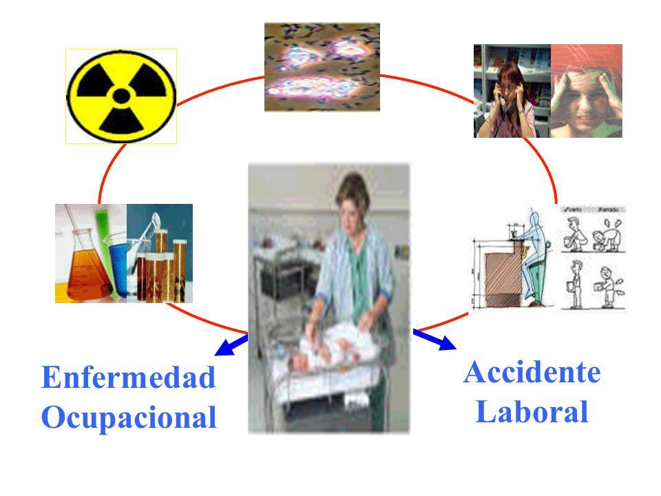 Accidente Laboral Enfermedad Ocupacional
