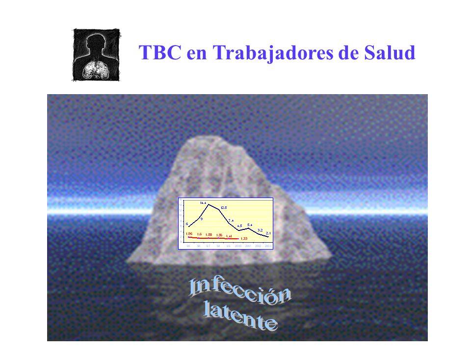 TBC en Trabajadores de Salud