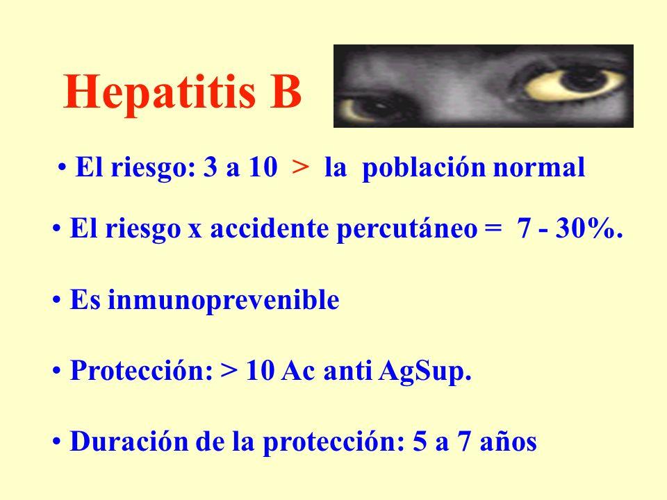 El riesgo: 3 a 10 > la población normal El riesgo x accidente percutáneo = 7 - 30%. Es inmunoprevenible Protección: > 10 Ac anti AgSup. Duración de la