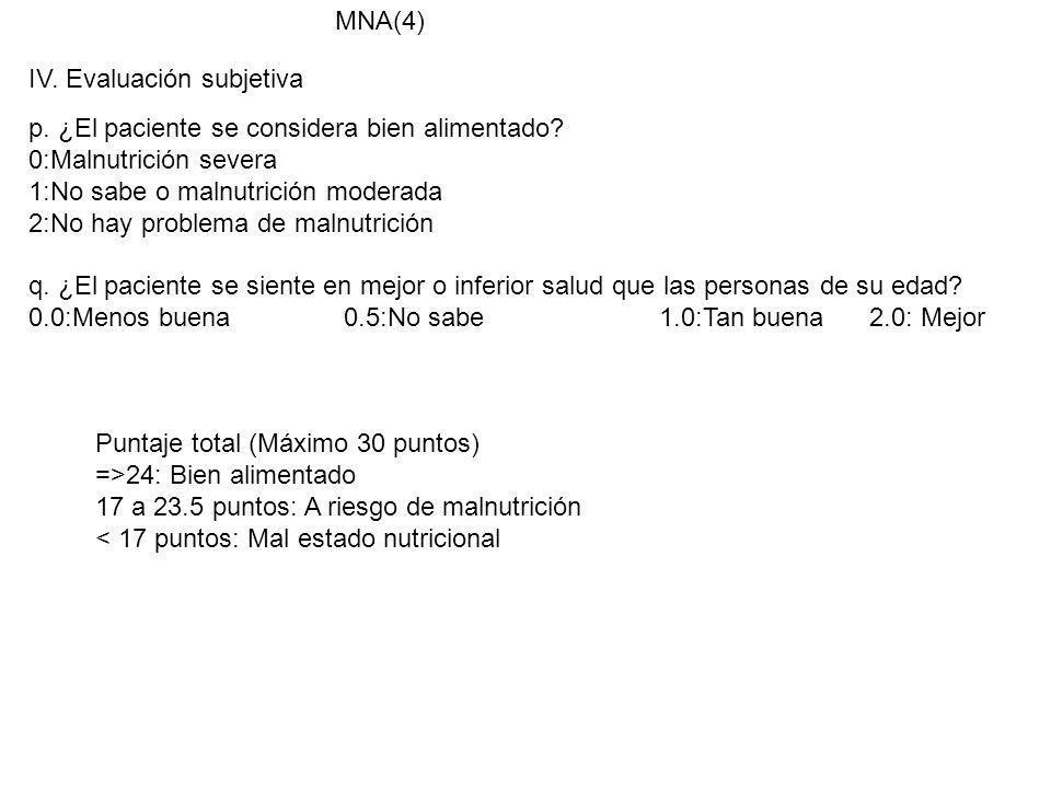 MNA(4) IV. Evaluación subjetiva p. ¿El paciente se considera bien alimentado? 0:Malnutrición severa 1:No sabe o malnutrición moderada 2:No hay problem