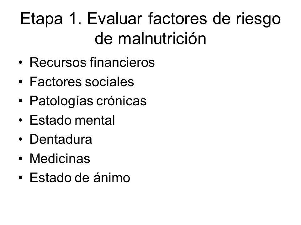 Etapa 1. Evaluar factores de riesgo de malnutrición Recursos financieros Factores sociales Patologías crónicas Estado mental Dentadura Medicinas Estad