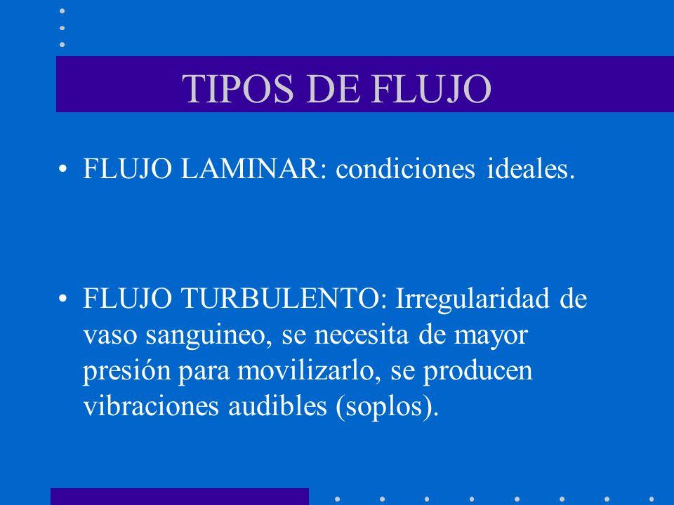 TIPOS DE FLUJO FLUJO LAMINAR: condiciones ideales. FLUJO TURBULENTO: Irregularidad de vaso sanguineo, se necesita de mayor presión para movilizarlo, s