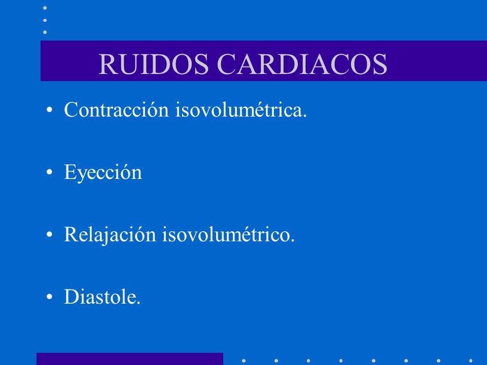 RUIDOS CARDIACOS Contracción isovolumétrica. Eyección Relajación isovolumétrico. Diastole.
