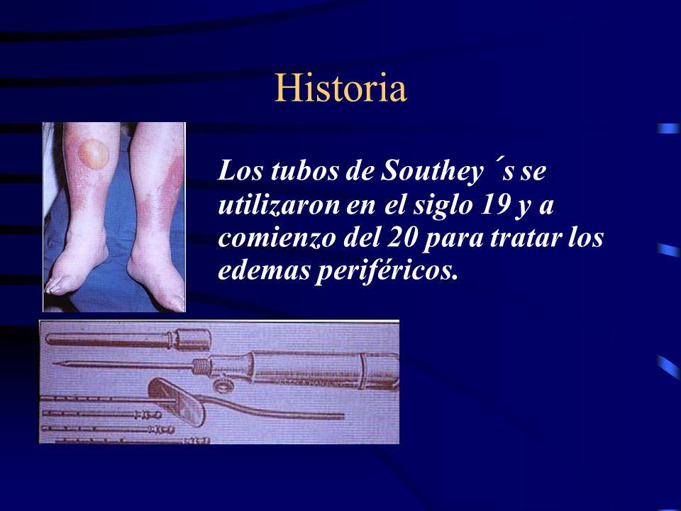 Historia –Durante siglos se usaron la sangría y las sanguijuelas para tratar síntomas que podrían deberse a insuficiencia cardiaca.