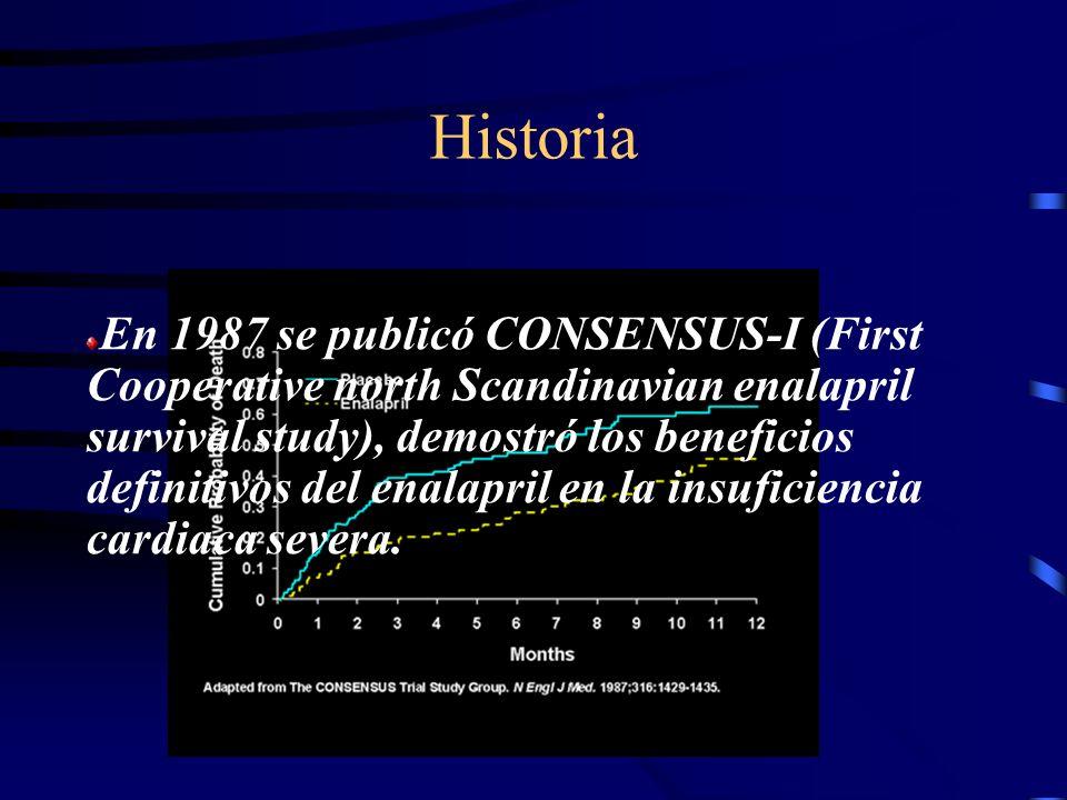 Historia En los años 70 se desarrollaron los inhibidores de la enzima convertidora de la angiotensina.