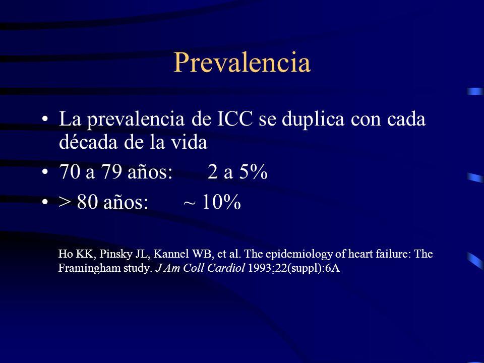 Historia En 1991 se publicaron los resultados del estudio SOLVD que extendió el uso de inhibidores ECA a pacientes con insuficiencia cardiaca crónica