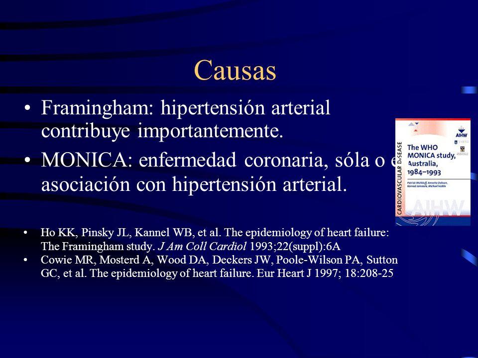 Incidencia anual Según Framingham: Mujeres: 0.14 Varones: 0.23% 85-94 años:~ 3% Ho KK, Pinsky JL, Kannel WB, et al. The epidemiology of heart failure: