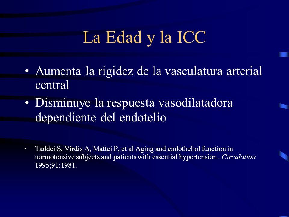 La edad y la ICC Es muy poco posible que los factores biológicos asociados a la edad produzcan insuficiencia cardiaca por sí mismos pero sí incrementan la probabilidad de que se presenten los síntomas cuando existe una enfermedad como hipertensión arterial o enfermedad isquémica.
