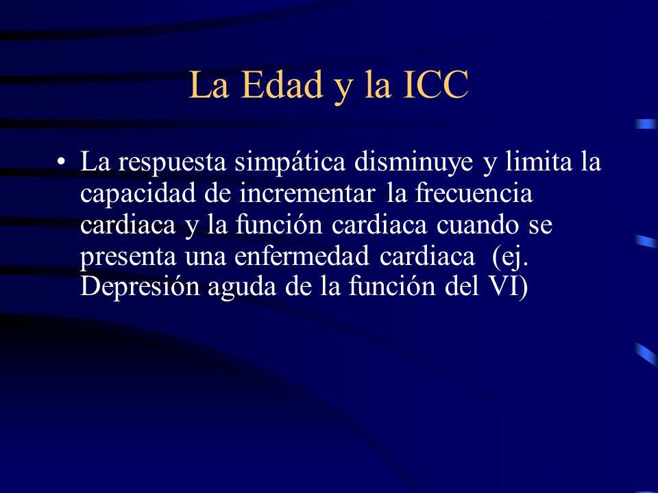 La Edad y la ICC Aumenta la rigidez de la vasculatura arterial central Disminuye la respuesta vasodilatadora dependiente del endotelio Taddei S, Virdi