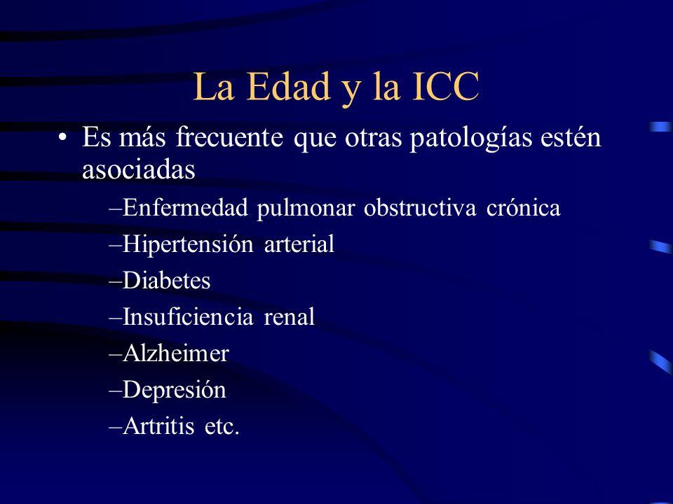 La Edad y la ICC La respuesta al esfuerzo también está disminuida y esto puede empeorar los síntomas en pacientes con enfermedad coronaria e hipertensión arterial.