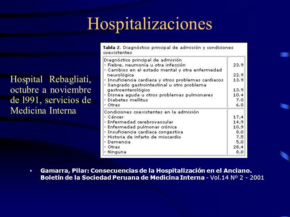 Hospitalizaciones Las hospitalizaciones de estos pacientes constituyen un factor de riesgo mayor para rehospitalizaciones posteriores y deterioro de l