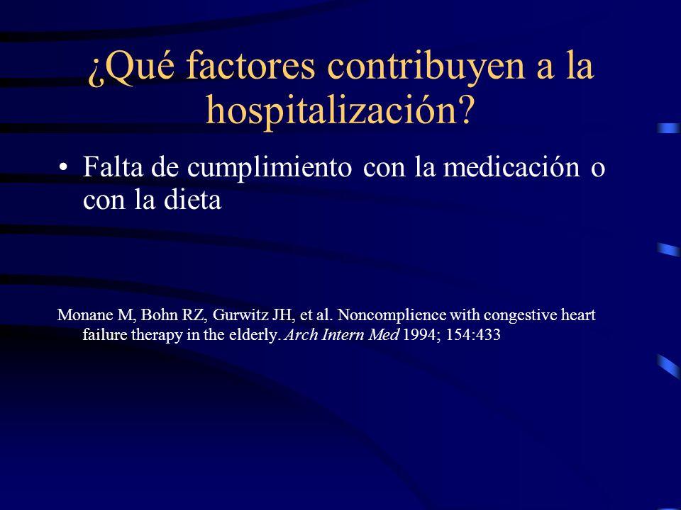 Hospitalizaciones Gamarra, Pilar: Consecuencias de la Hospitalización en el Anciano.