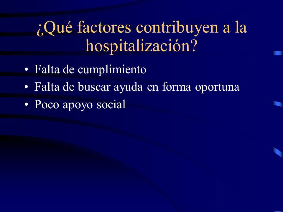 ¿Qué factores contribuyen a la hospitalización? Falta de cumplimiento con la medicación o con la dieta Monane M, Bohn RZ, Gurwitz JH, et al. Noncompli