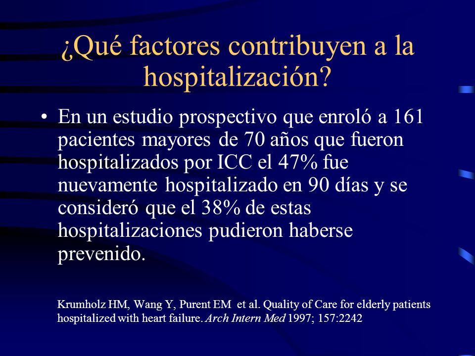 ¿Qué factores contribuyen a la hospitalización? Falta de cumplimiento Falta de buscar ayuda en forma oportuna Poco apoyo social