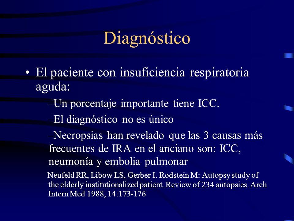 Diagnóstico El paciente llega al hospital: –Con un síndrome caracterizado por una menor tolerancia a la actividad física.