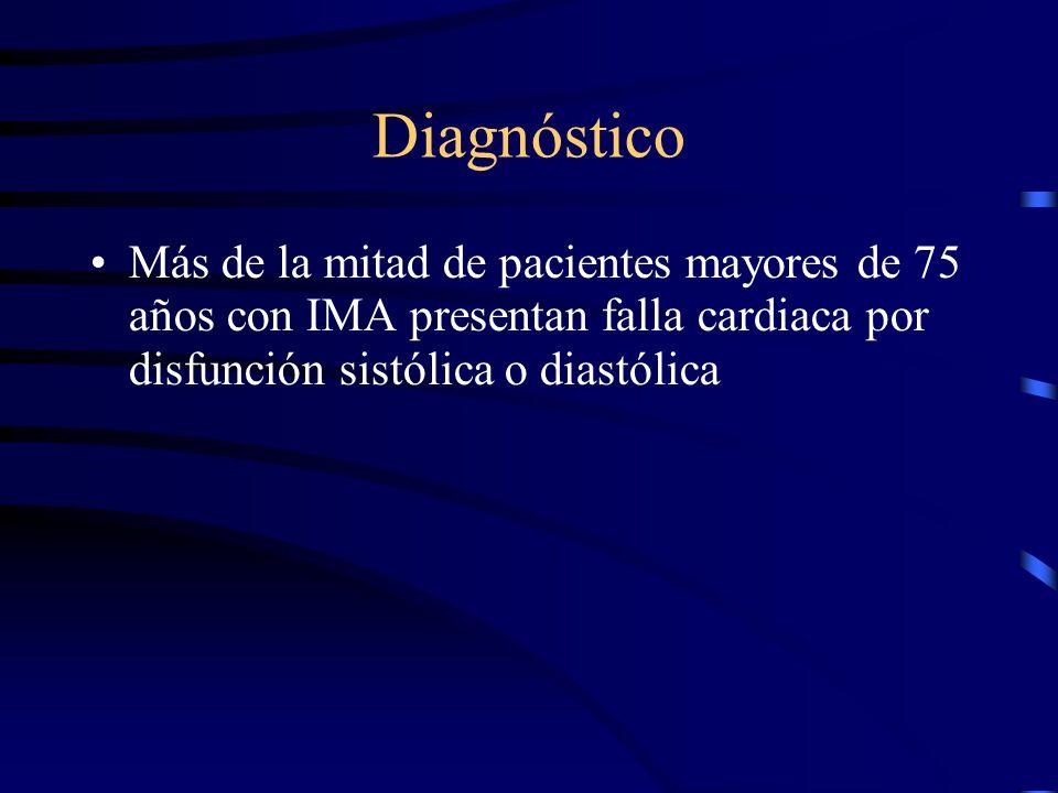 Diagnóstico Examen clínico: –Evaluar el volumen de los fluidos corporales La presencia de edemas o ingurgitación yugular delata sobrecarga de fluidos que justifica el uso de diuréticos.