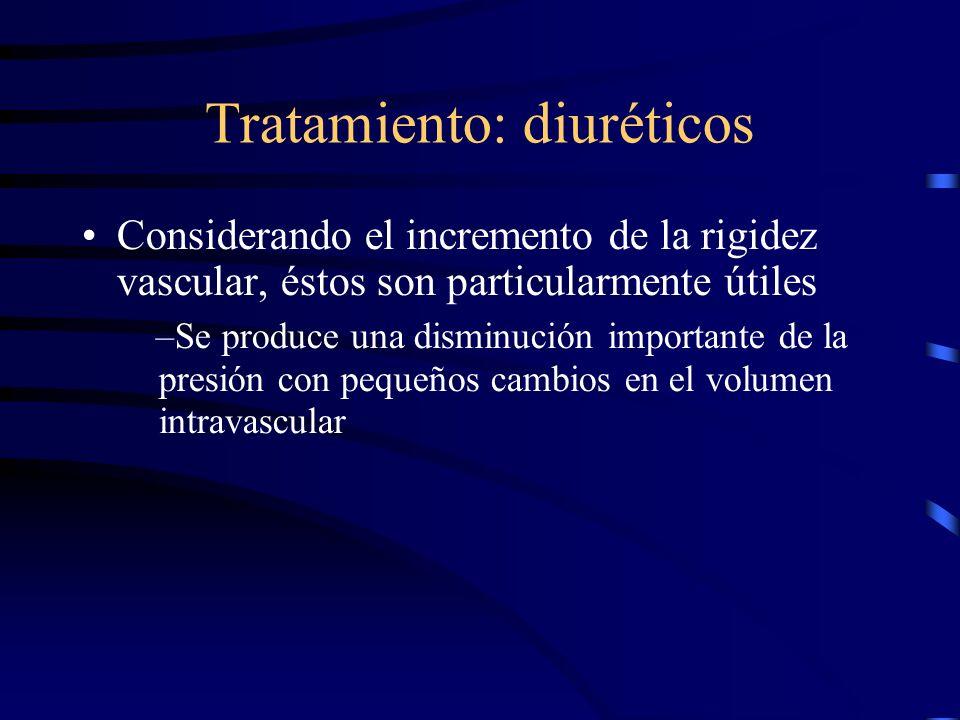 Objetivos del Tratamiento Farmacológico La absorción, metabolismo y excreción son más lentas La tolerancia a la hipotensión es menor