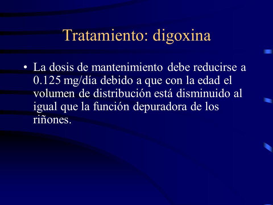 Tratamiento: digoxina Puede mejorar los signos y síntomas debidos a la ICC sin afectar a la supervivencia, en pacientes con disfunción sistólica y rit