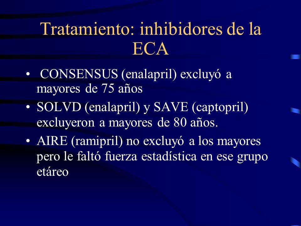 Tratamiento: inhibidores de la ECA Son fundamentales para el manejo de la disfunción sistólica y son beneficiosos en estos pacientes también, aunque los grandes estudios realizados generalmente no han incluido a pacientes de edad avanzada deben darse a todos los pacientes.