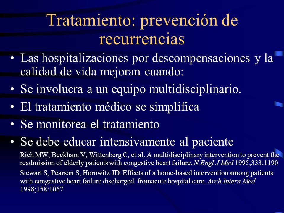Confirmar diagnóstico por ecocardiografía Descontinuar fármacos que puedan agravarla, si posible Medidas no farmacológicas y de estilo de vida Sintomático Asintomático Diuréticos de asa IECA Beta bloq.