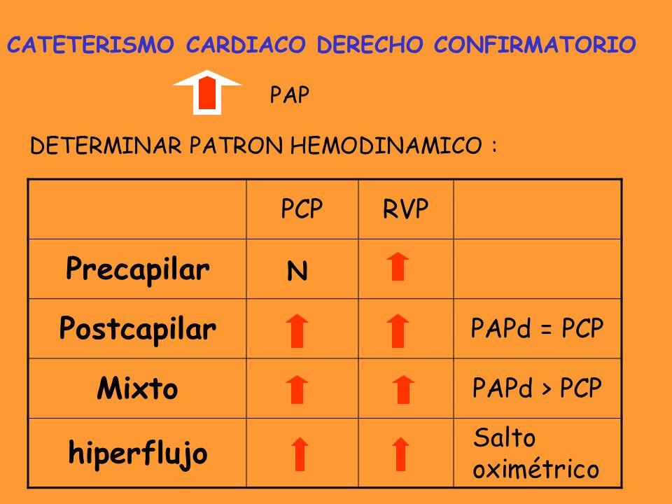 CATETERISMO CARDIACO DERECHO CONFIRMATORIO DETERMINAR PATRON HEMODINAMICO : PCPRVP Precapilar Postcapilar PAPd = PCP Mixto PAPd > PCP hiperflujo Salto