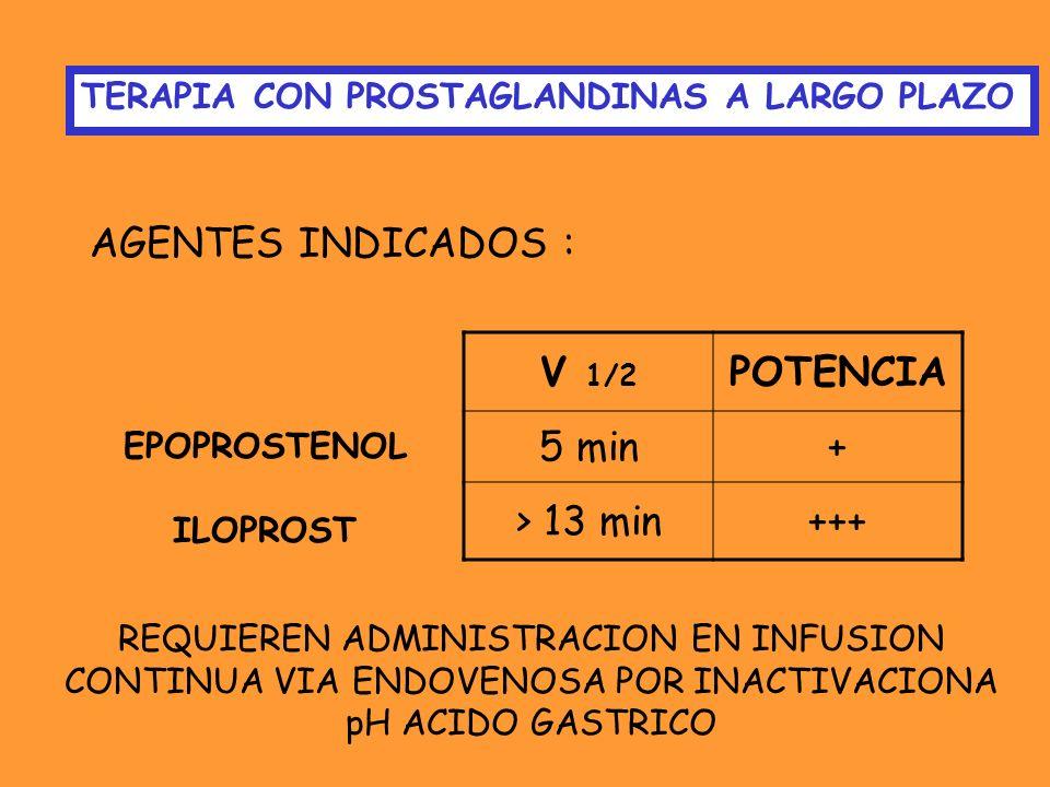 TERAPIA CON PROSTAGLANDINAS A LARGO PLAZO AGENTES INDICADOS : EPOPROSTENOL ILOPROST V 1/2 POTENCIA 5 min+ > 13 min+++ REQUIEREN ADMINISTRACION EN INFU