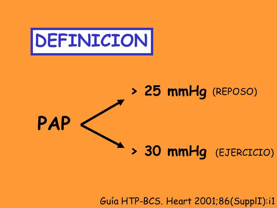 DEFINICION PAP > 25 mmHg (REPOSO) > 30 mmHg (EJERCICIO) Guía HTP-BCS. Heart 2001;86(SupplI):i1