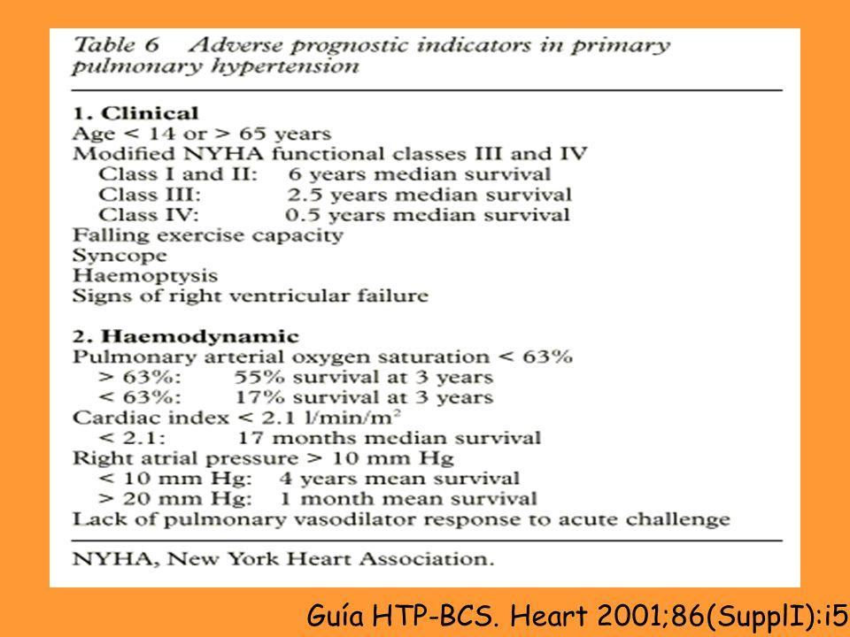 Guía HTP-BCS. Heart 2001;86(SupplI):i5