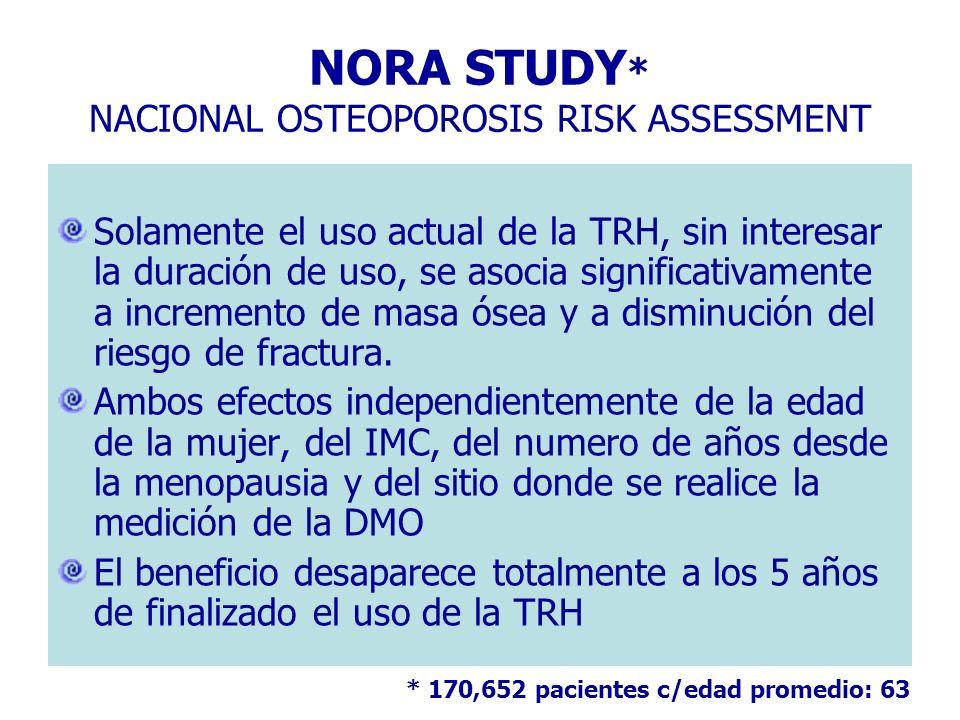 NORA STUDY * NACIONAL OSTEOPOROSIS RISK ASSESSMENT Solamente el uso actual de la TRH, sin interesar la duración de uso, se asocia significativamente a