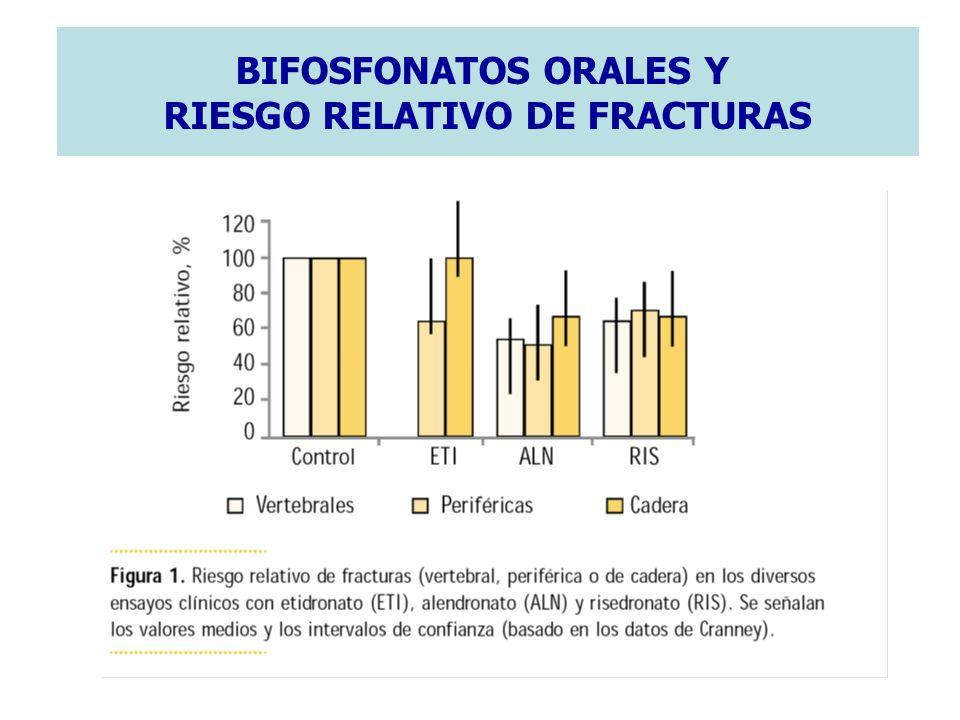 BIFOSFONATOS ORALES Y RIESGO RELATIVO DE FRACTURAS