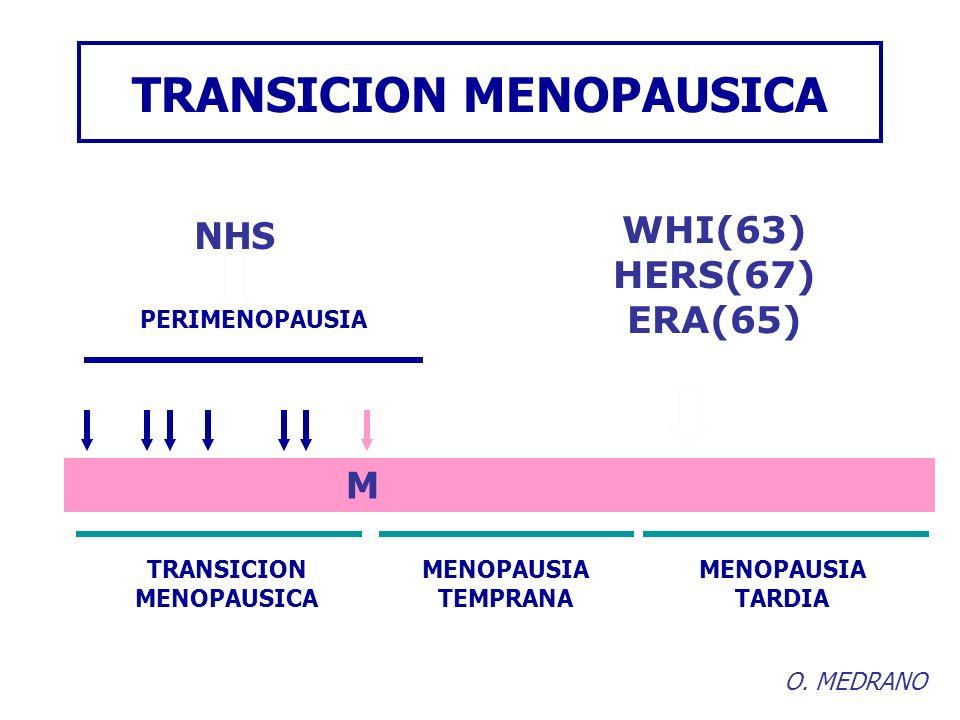 M PERIMENOPAUSIA TRANSICION MENOPAUSICA MENOPAUSIA TEMPRANA MENOPAUSIA TARDIA NHS WHI(63) HERS(67) ERA(65) TRANSICION MENOPAUSICA O. MEDRANO