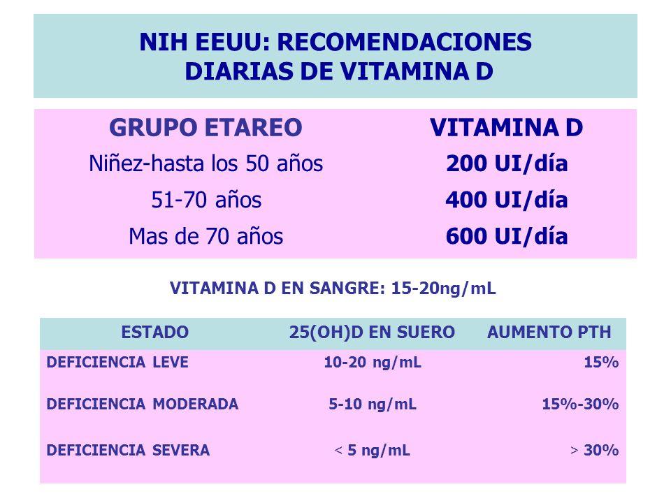 NIH EEUU: RECOMENDACIONES DIARIAS DE VITAMINA D GRUPO ETAREOVITAMINA D Niñez-hasta los 50 años200 UI/día 51-70 años400 UI/día Mas de 70 años600 UI/día