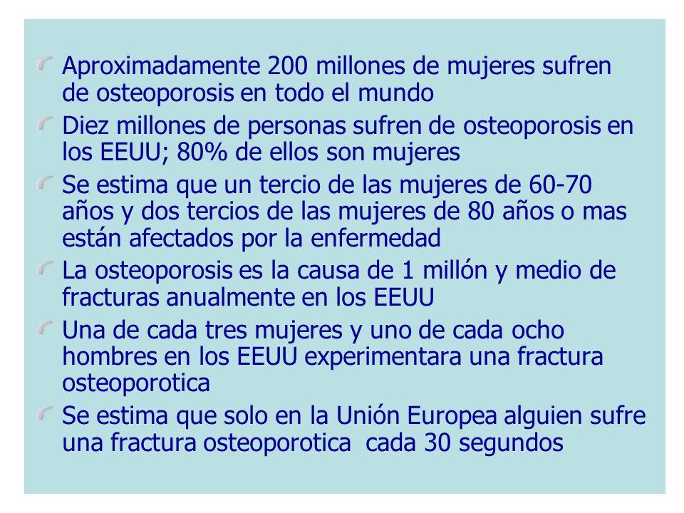 Aproximadamente 200 millones de mujeres sufren de osteoporosis en todo el mundo Diez millones de personas sufren de osteoporosis en los EEUU; 80% de e