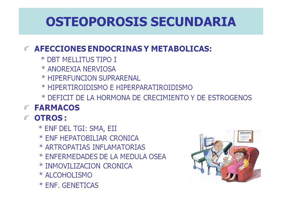 OSTEOPOROSIS SECUNDARIA AFECCIONES ENDOCRINAS Y METABOLICAS: * DBT MELLITUS TIPO I * ANOREXIA NERVIOSA * HIPERFUNCION SUPRARENAL * HIPERTIROIDISMO E H