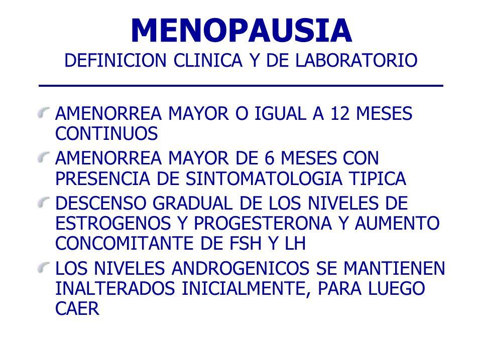MENOPAUSIA DEFINICION CLINICA Y DE LABORATORIO AMENORREA MAYOR O IGUAL A 12 MESES CONTINUOS AMENORREA MAYOR DE 6 MESES CON PRESENCIA DE SINTOMATOLOGIA