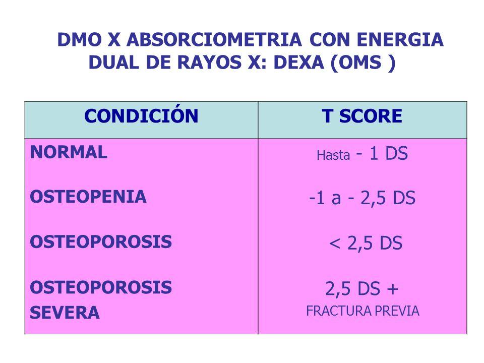 DMO X ABSORCIOMETRIA CON ENERGIA DUAL DE RAYOS X: DEXA (OMS ) CONDICIÓNT SCORE NORMAL Hasta - 1 DS OSTEOPENIA -1 a - 2,5 DS OSTEOPOROSIS < 2,5 DS OSTE