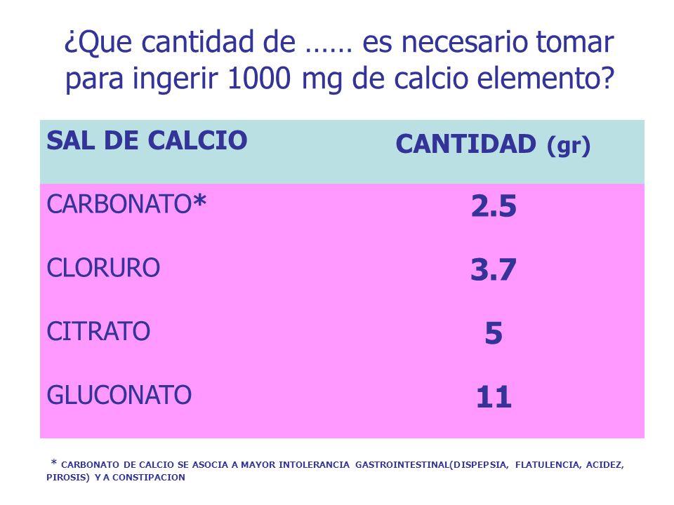 SAL DE CALCIO CANTIDAD (gr) CARBONATO* 2.5 CLORURO 3.7 CITRATO 5 GLUCONATO 11 ¿Que cantidad de …… es necesario tomar para ingerir 1000 mg de calcio el