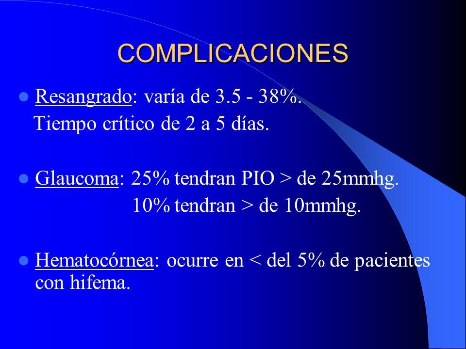COMPLICACIONES Resangrado: varía de 3.5 - 38%. Tiempo crítico de 2 a 5 días. Glaucoma: 25% tendran PIO > de 25mmhg. 10% tendran > de 10mmhg. Hematocór
