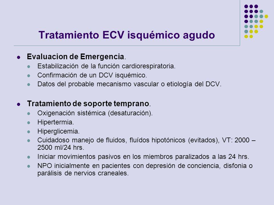 Tratamiento ECV isquémico agudo Evaluacion de Emergencia. Estabilización de la función cardiorespiratoria. Confirmación de un DCV isquémico. Datos del