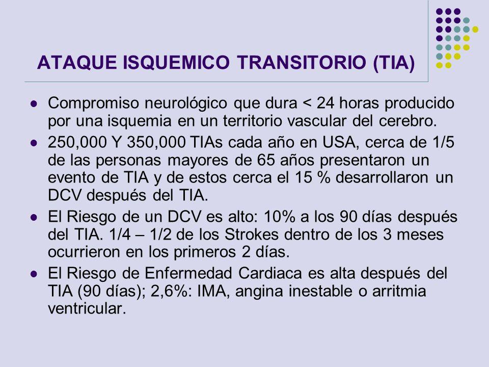 ATAQUE ISQUEMICO TRANSITORIO (TIA) Compromiso neurológico que dura < 24 horas producido por una isquemia en un territorio vascular del cerebro. 250,00