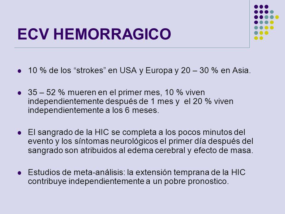 ECV HEMORRAGICO 10 % de los strokes en USA y Europa y 20 – 30 % en Asia. 35 – 52 % mueren en el primer mes, 10 % viven independientemente después de 1