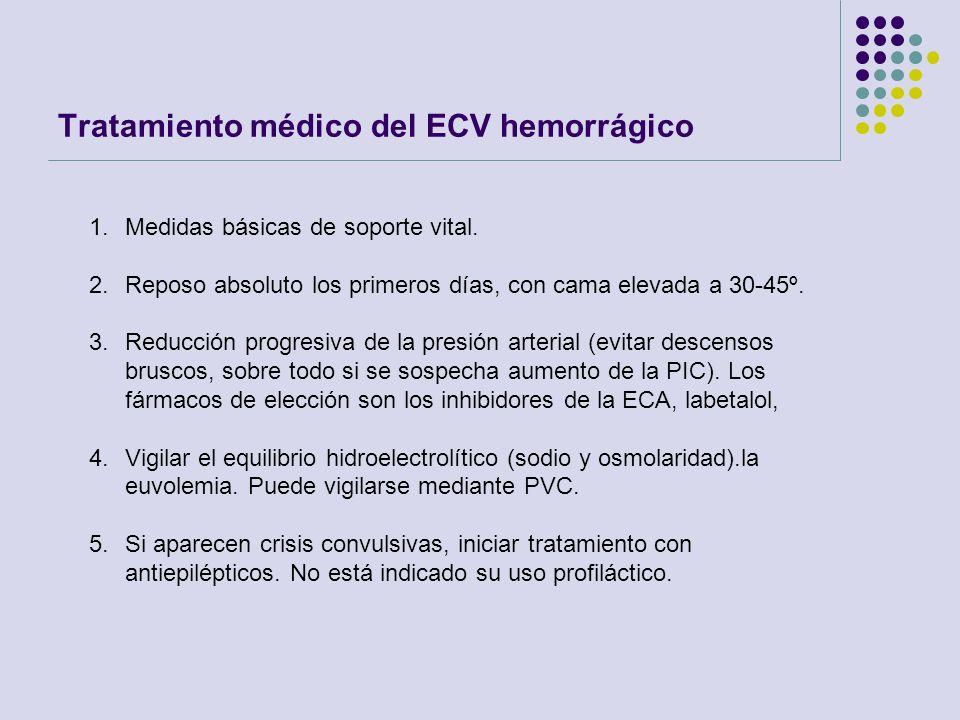 Tratamiento médico del ECV hemorrágico. 1.Medidas básicas de soporte vital. 2. Reposo absoluto los primeros días, con cama elevada a 30-45º. 3. Reducc