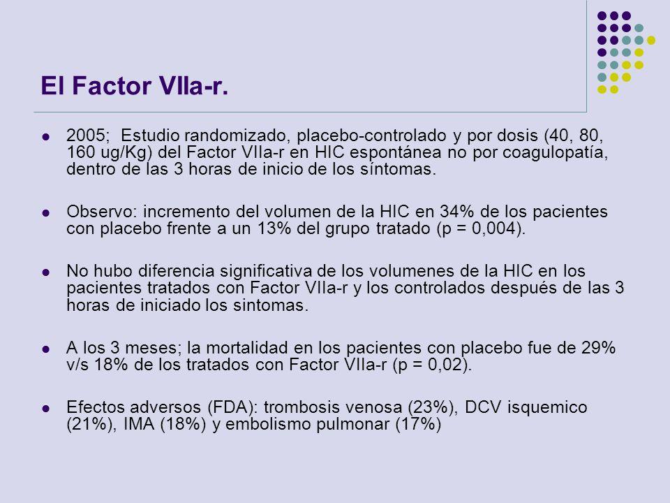 El Factor VIIa-r. 2005; Estudio randomizado, placebo-controlado y por dosis (40, 80, 160 ug/Kg) del Factor VIIa-r en HIC espontánea no por coagulopatí