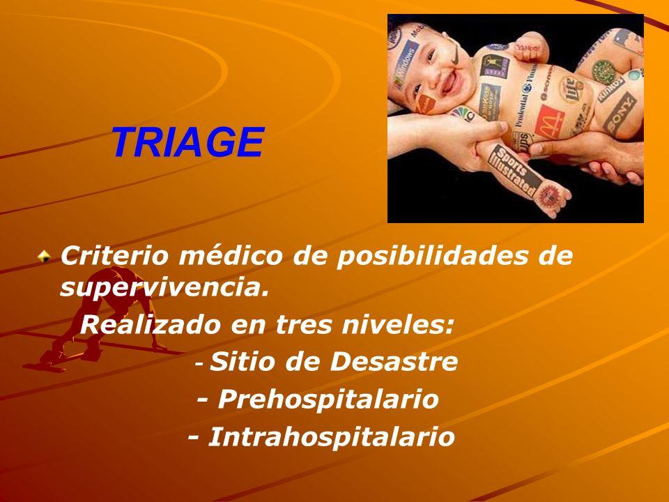 TRIAGE Criterio médico de posibilidades de supervivencia. Realizado en tres niveles: - Sitio de Desastre - Prehospitalario - Intrahospitalario