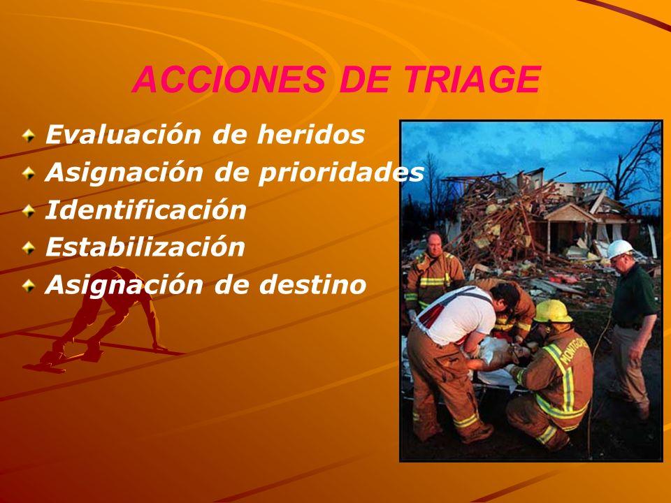 ACCIONES DE TRIAGE Evaluación de heridos Asignación de prioridades Identificación Estabilización Asignación de destino