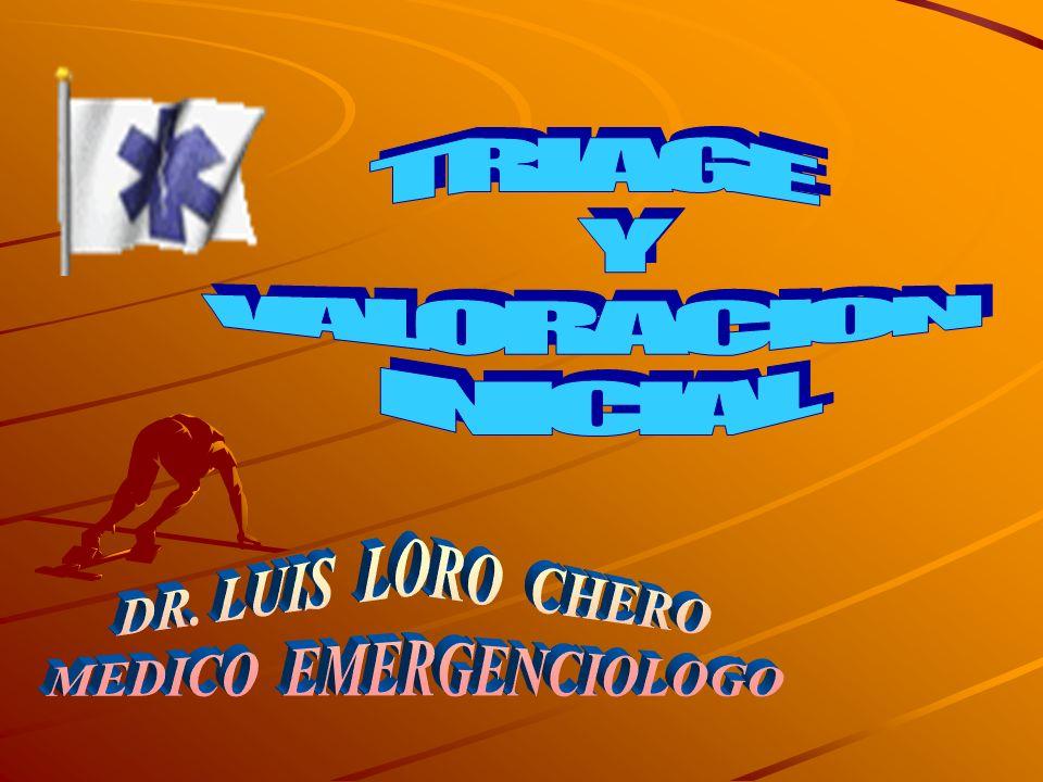 Triage START Simple Triage And Rapid Treatment Diseñado en la Universidad de Hope - USA Tiempo Utilizado:.