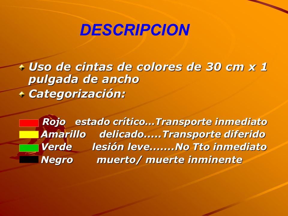 DESCRIPCION Uso de cintas de colores de 30 cm x 1 pulgada de ancho Categorización: Rojo estado crítico...Transporte inmediato Rojo estado crítico...Tr
